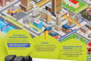 Anúncio Ferrovia Tereza Cristina